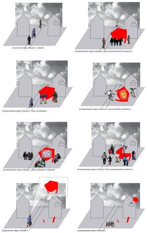 рисунок 11 - легенда коммуникации