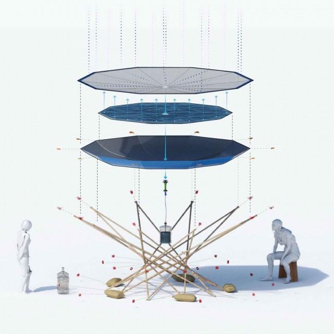 дизайн солнечного дистиллятора, Генри Глогау (Henry Glogau)