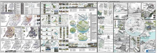 принципы формирования городской среды