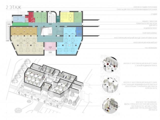 план 2-го этажа арт-резиденции