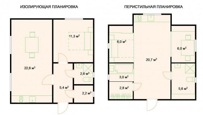 сравнение планов домов