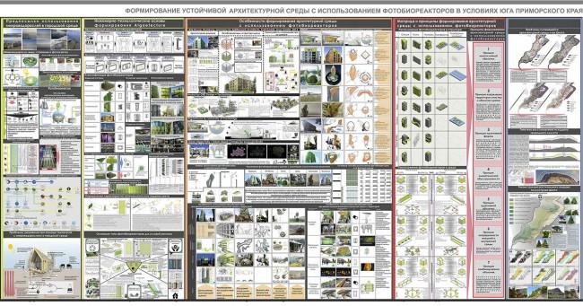 устойчивая архитектурная среда
