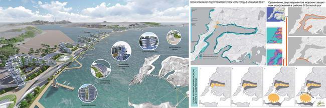 Морские защитные сооружения Владивостока в проливе Босфор