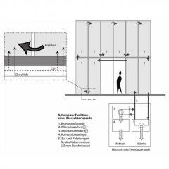 схема биореактора