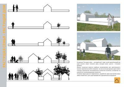 Нажмите, чтобы посмотреть в полном размере концепция модульного дома архитектор Julie Aars - третье место в конкурсе Растущий дом